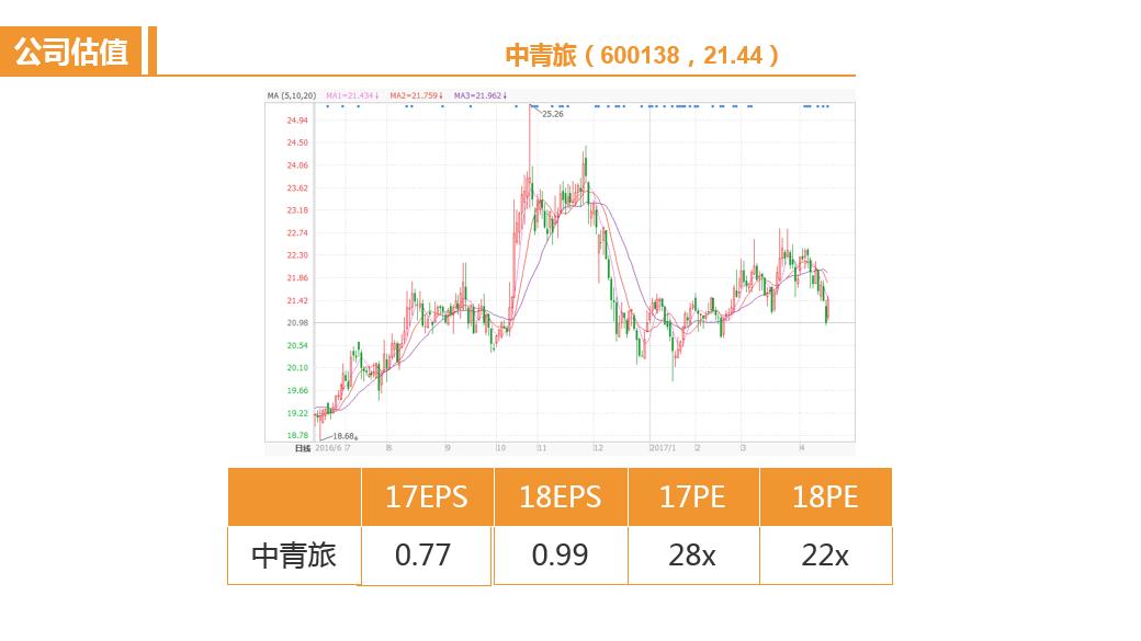 中青旅.png