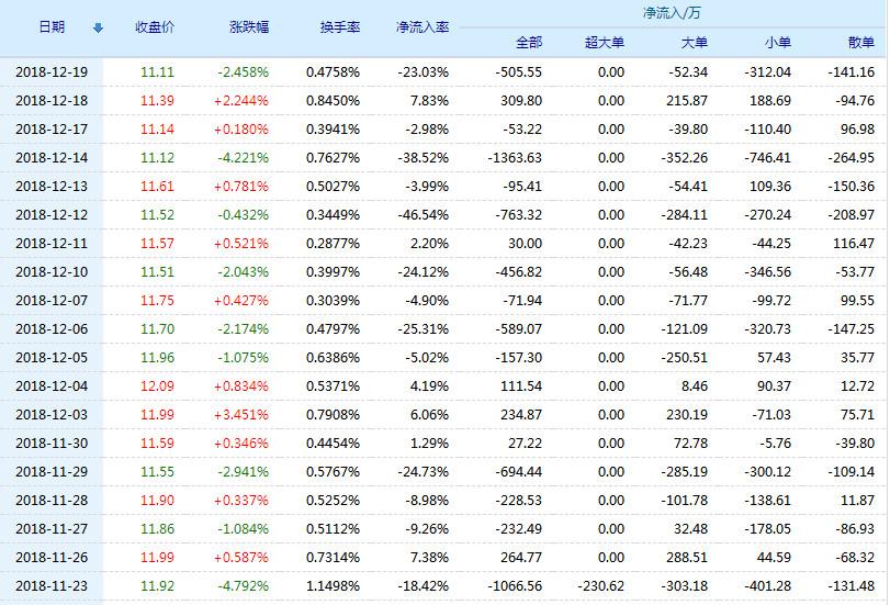 三江购物股票(601116)行情怎么样?三江购物有限公司好不好?
