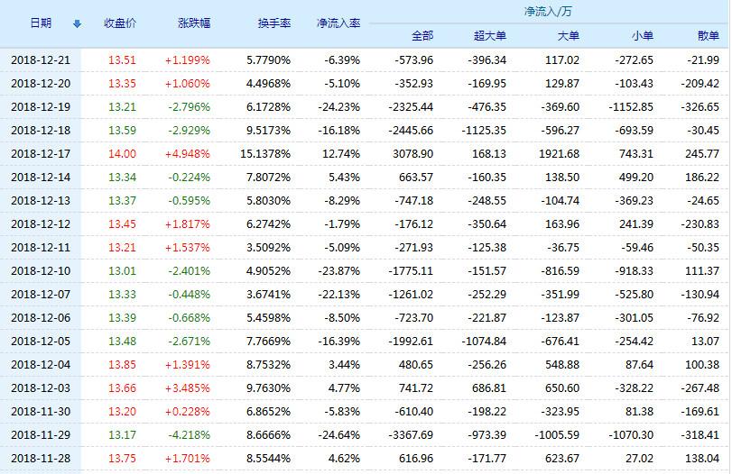 绿色动力股票(601330)行情怎么样?绿色动力有限公司好不好?