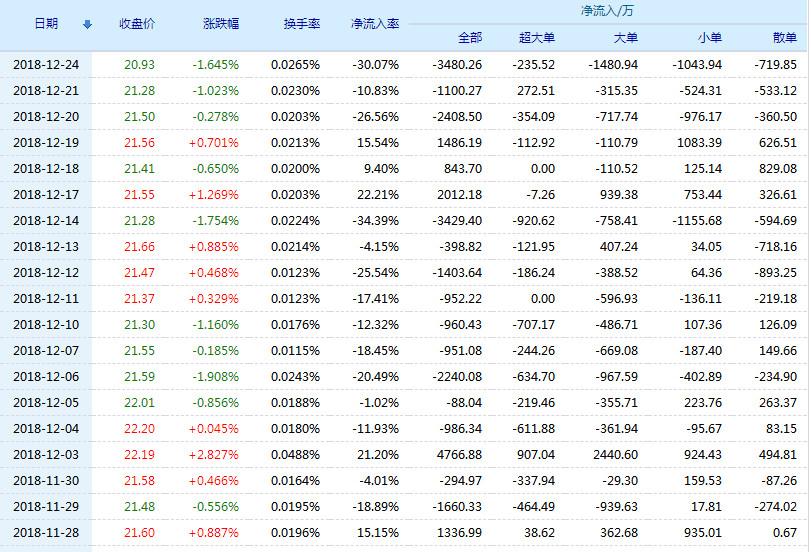 万边j,y.d9���ojynl�c_中国人寿股价最高达到多少 中国人寿保险股票601628